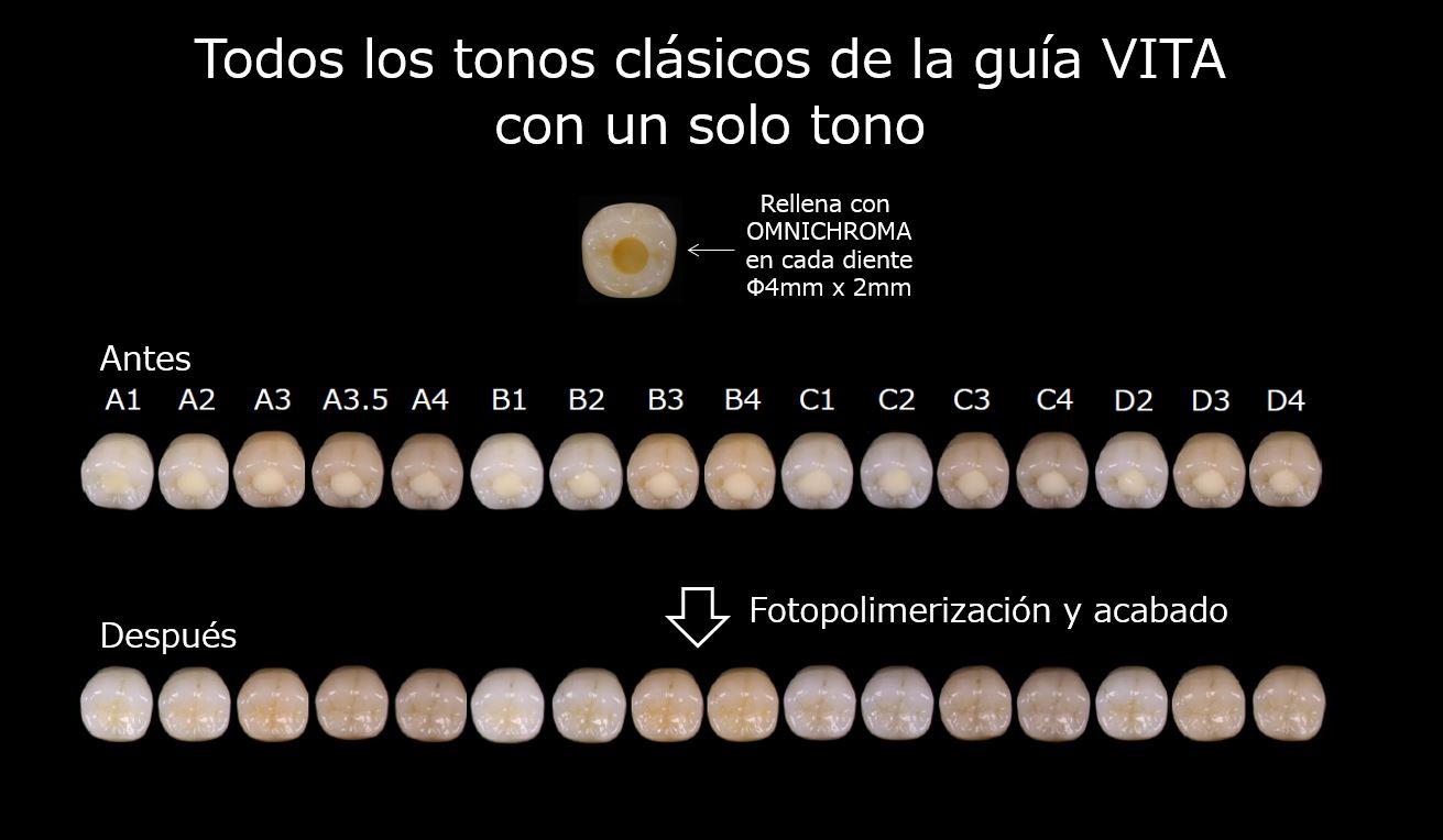 perfect a smile composite omnichroma tonos